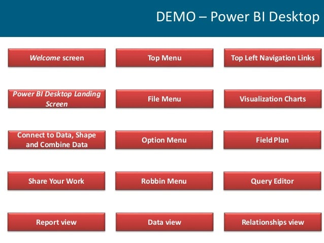 Power BI Create lightning fast dashboard with power bi & Its