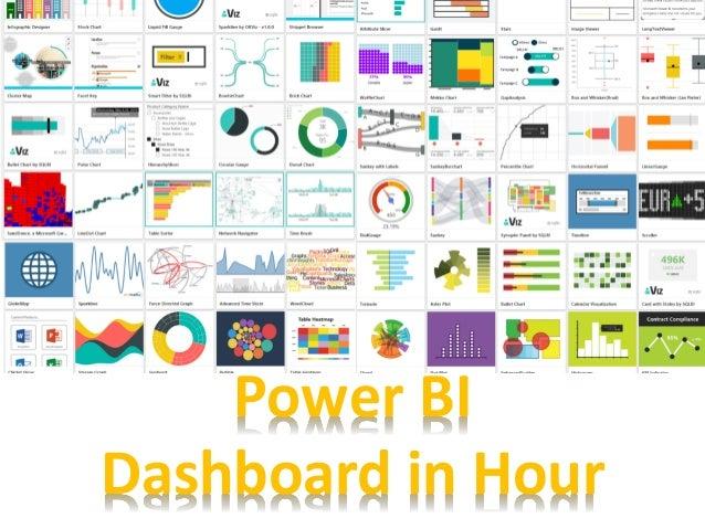 Power BI Dashboard in Hour