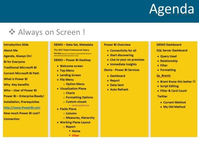 Groupby -Power bi dashboard in hour by vishal pawar-Presentation  Slide 3