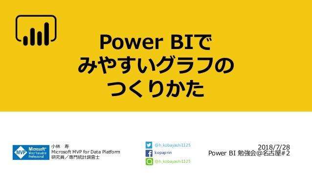 Power BIで みやすいグラフの つくりかた 2018/7/28 Power BI 勉強会@名古屋#2 小林 寿 Microsoft MVP for Data Platform 研究員/専門統計調査士 @h_kobayashi1125 ko...
