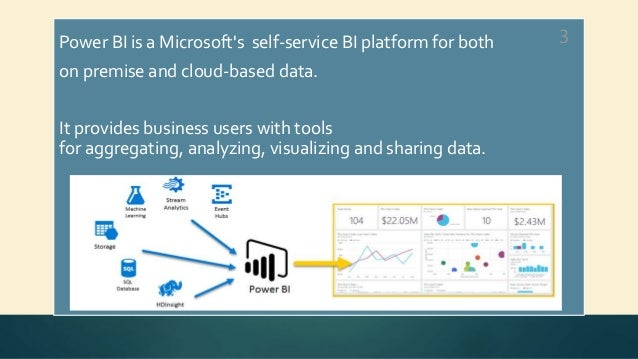 Power BI is a Microsoft's self-service BI platform for both on premise and cloud-based data. It provides business users wi...