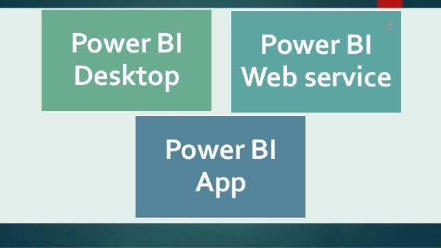 Power BI Desktop Power BI Web service Power BI App 8