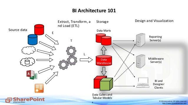 microsoft excel models