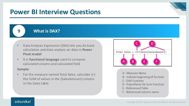 Power BI Interview Questions and Answers | Power BI