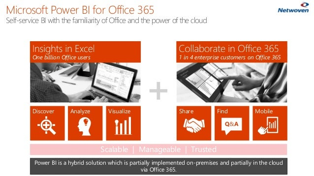 Microsoft Power BI for Office 365 Self-service BI with the familiarity of Office and the power of the cloud 1 in 4 enterpr...