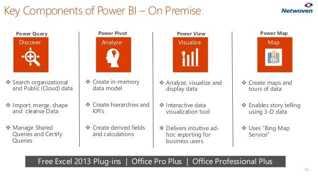 Key Components of Power BI – On Premise 12 Power Pivot  Search organizational and Public (Cloud) data  Import, merge, sh...