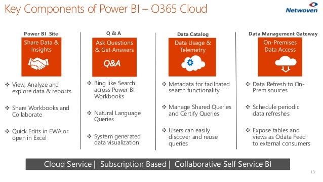 Key Components of Power BI – O365 Cloud 13 Q & A  View, Analyze and explore data & reports  Share Workbooks and Collabor...