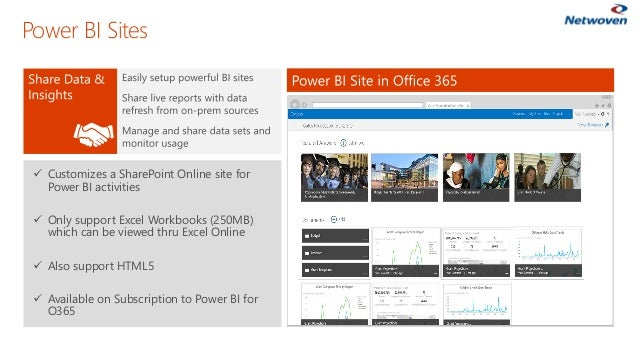 Power BI Sites Q&A  Customizes a SharePoint Online site for Power BI activities  Only support Excel Workbooks (250MB) wh...