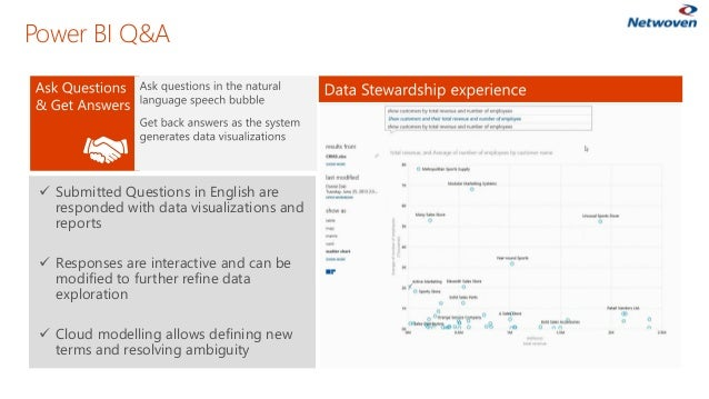 Power BI Q&A Q&A  Submitted Questions in English are responded with data visualizations and reports  Responses are inter...