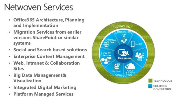 Netwoven Services Customers TECHNOLOGY SOLUTION CONSULTING • Office365 Architecture, Planning and Implementation • Migrati...