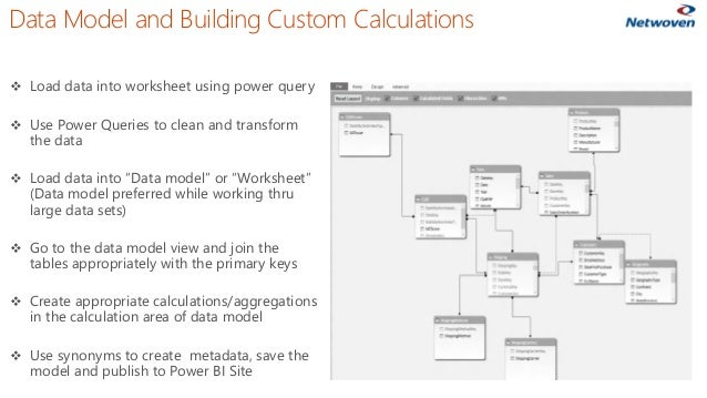 Data Model and Building Custom Calculations  Load data into worksheet using power query  Use Power Queries to clean and ...