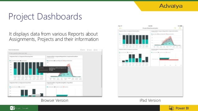 Power BI Reports And Dashboards For Microsoft Project Server