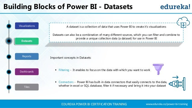 introduction to power bi pdf