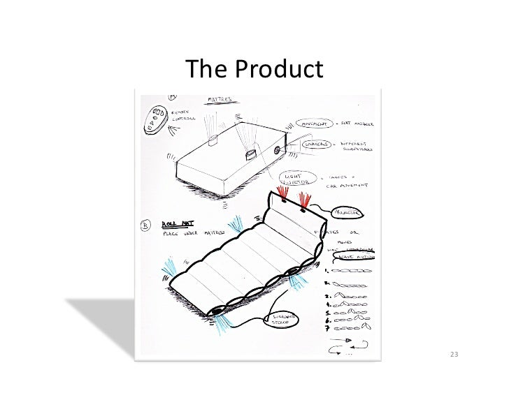 The Product                      23