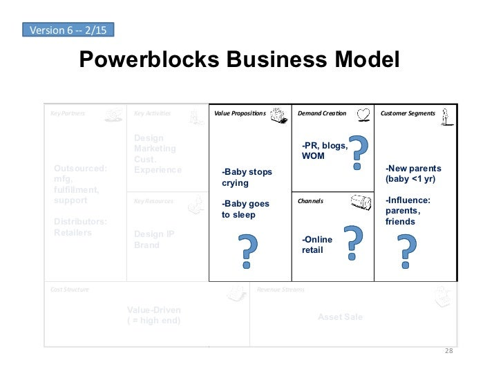Version	  6	  -­‐-­‐	  2/15	                        Powerblocks Business Model        Key	  Partners	             Key	  Ac...