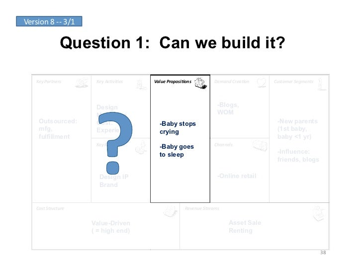 Version 8 -‐-‐ 3/1                        Question 1: Can we build it?       Key Partners            Key A...