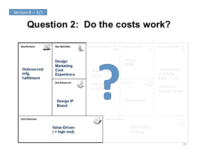 Version 8 -‐-‐ 3/1               Question 2: Do the costs work?       Key Partners            Key Ac-vi-es...