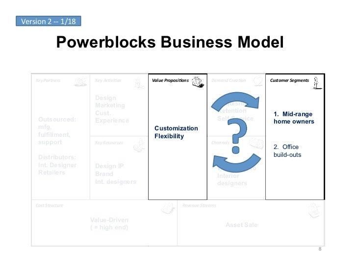 Version 2 -‐-‐ 1/18                       Powerblocks Business Model        Key Partners            Key Ac...
