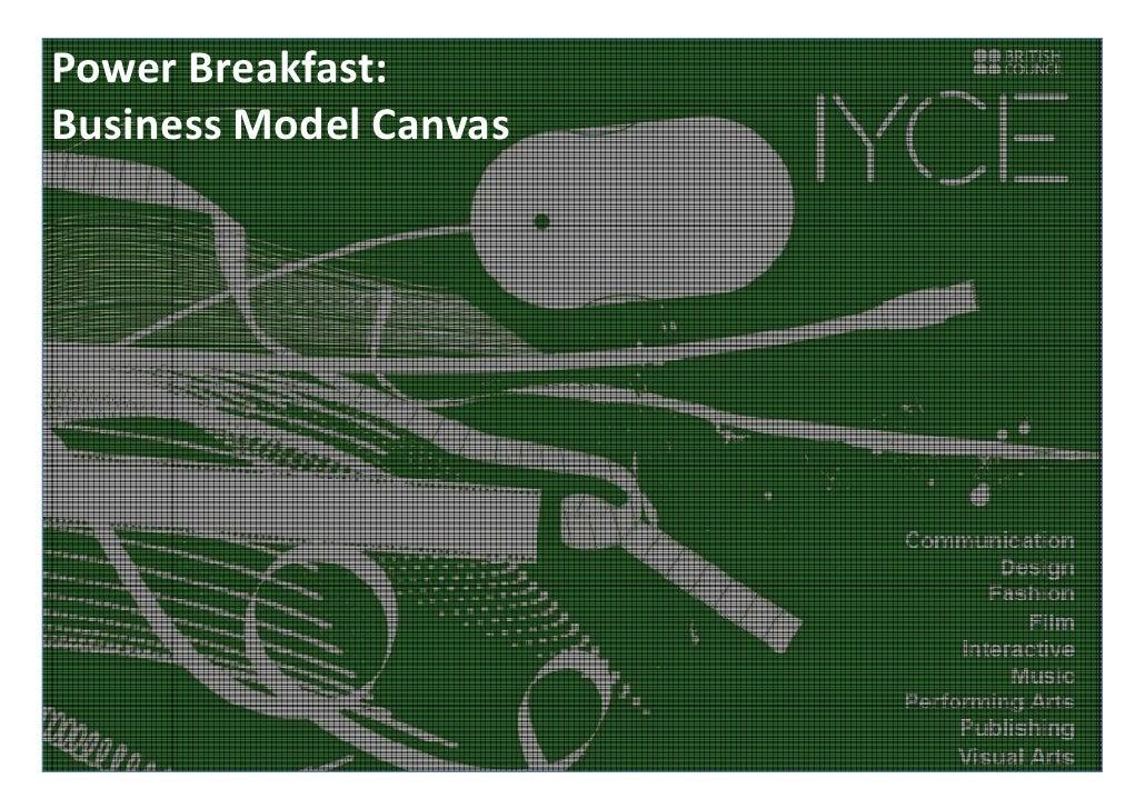 Power Breakfast:Business Model Canvas