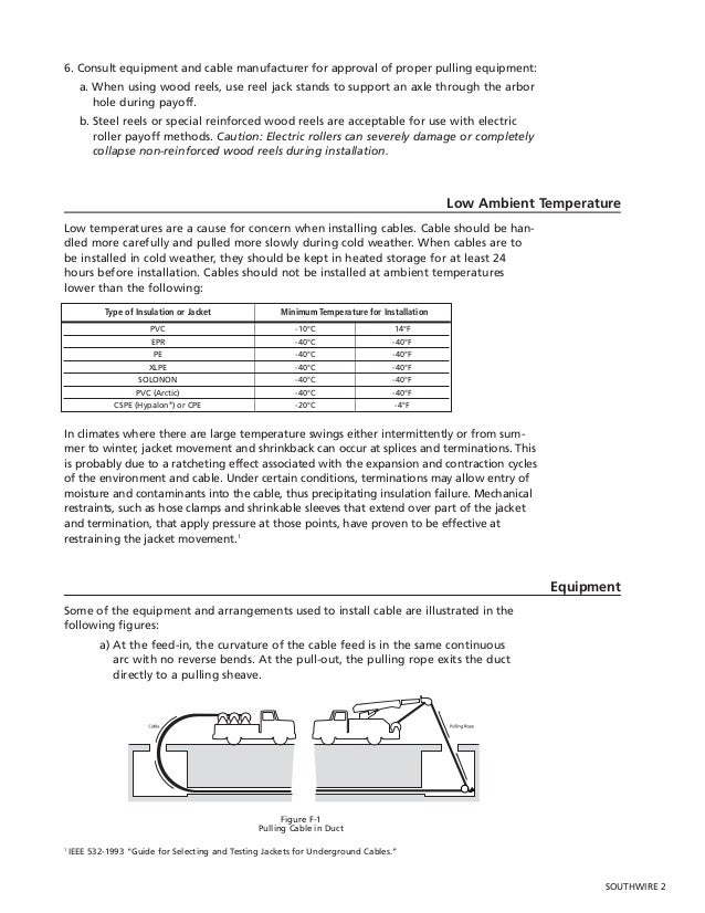 Power Cable Installation Guide by Southwire Company USA