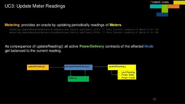 12 POWERCHAIN UC3: Update Meter Readings Metering provides an oracle by updating periodically readings of Meters. As conse...