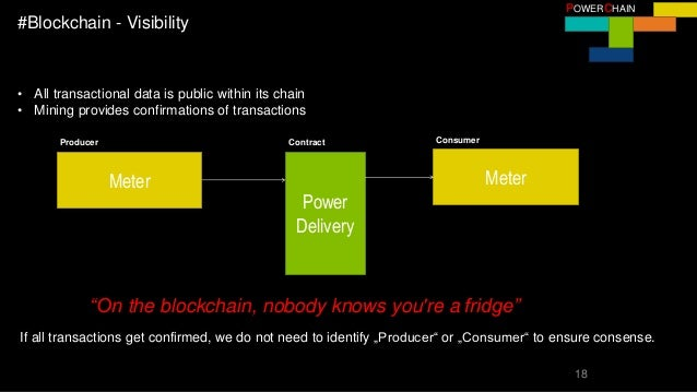 18 POWERCHAIN #Blockchain - Visibility • All transactional data is public within its chain • Mining provides confirmations...