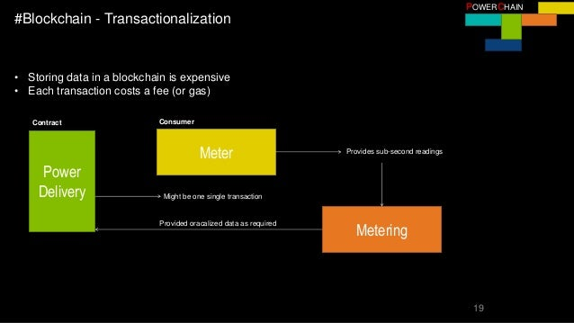 19 POWERCHAIN #Blockchain - Transactionalization • Storing data in a blockchain is expensive • Each transaction costs a fe...