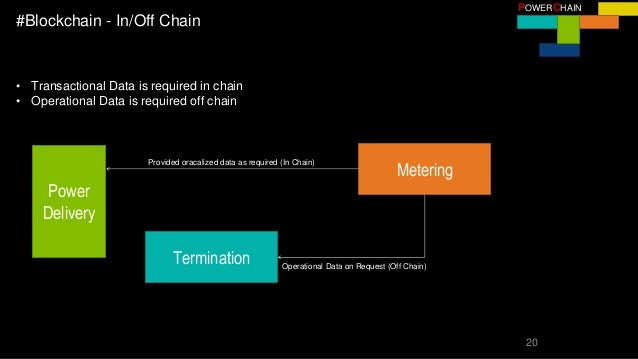 20 POWERCHAIN #Blockchain - In/Off Chain • Transactional Data is required in chain • Operational Data is required off chai...