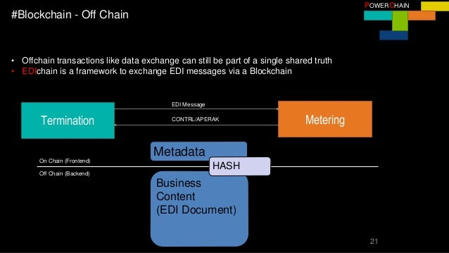 21 POWERCHAIN #Blockchain - Off Chain • Offchain transactions like data exchange can still be part of a single shared trut...