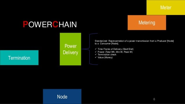 6 Node Meter Metering Power Delivery POWERCHAIN Standarized Representation of a power transmission from a Producer [Node] ...