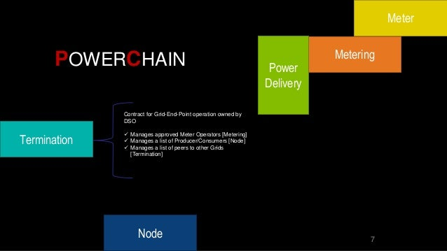 7 Node Meter Metering Power Delivery POWERCHAIN Contract for Grid-End-Point operation owned by DSO  Manages approved Mete...