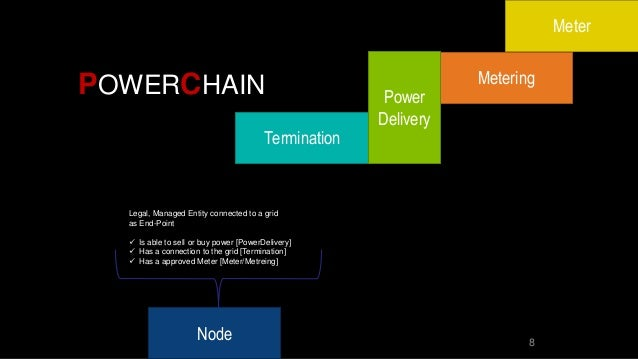 8 Node Termination Meter Metering Power Delivery POWERCHAIN Legal, Managed Entity connected to a grid as End-Point  Is ab...