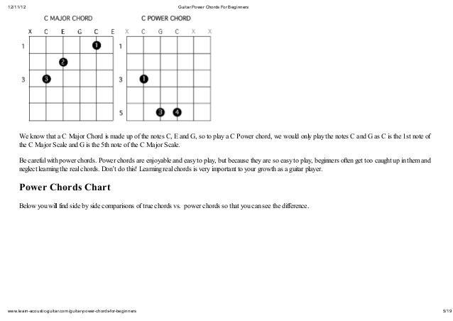 Guitar Power Chord Chart Dolapgnetband