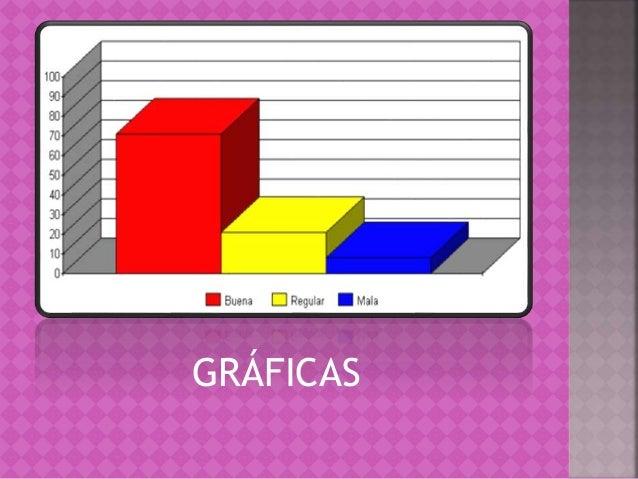 GRÁFICAS