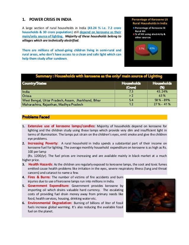 43%57% Percentage of Kerosene Lit Rural Households in India Percentage of Kerosene lit Rural HH % of HH using electricity ...