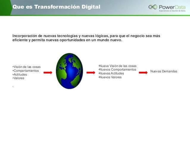 """""""Transformación digital: Registros únicos de clientes y Gestión de Datos Maestros (MDM)"""" Hacia la Mejor Experiencia de Cliente Slide 3"""
