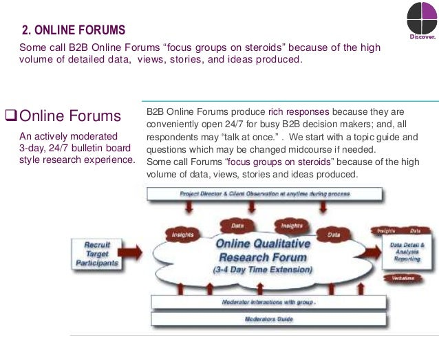 13© Duarte, Inc. 2014 Online Forums An actively moderated 3-day, 24/7 bulletin board style research experience. B2B Onlin...