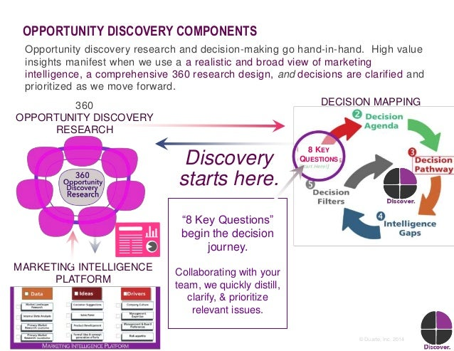 4© Duarte, Inc. 2014 OPPORTUNITY DISCOVERY COMPONENTS Opportunity discovery research and decision-making go hand-in-hand. ...
