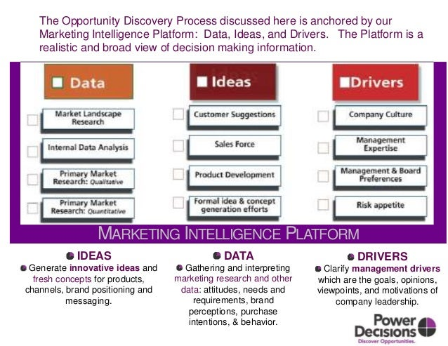 7© Duarte, Inc. 2014 MARKETING INTELLIGENCE PLATFORM DRIVERS Clarify management drivers which are the goals, opinions, vie...