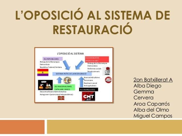 L'OPOSICIÓ AL SISTEMA DE     RESTAURACIÓ                       L'OPOSICIÓ AL SISTEMA       ELS REPUBLICANS                ...