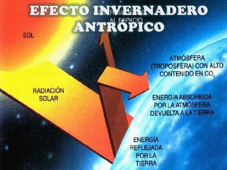Efecto invernadero Natural                   Efecto Invernadero Antrópicofenómeno por el cual determinados            El e...