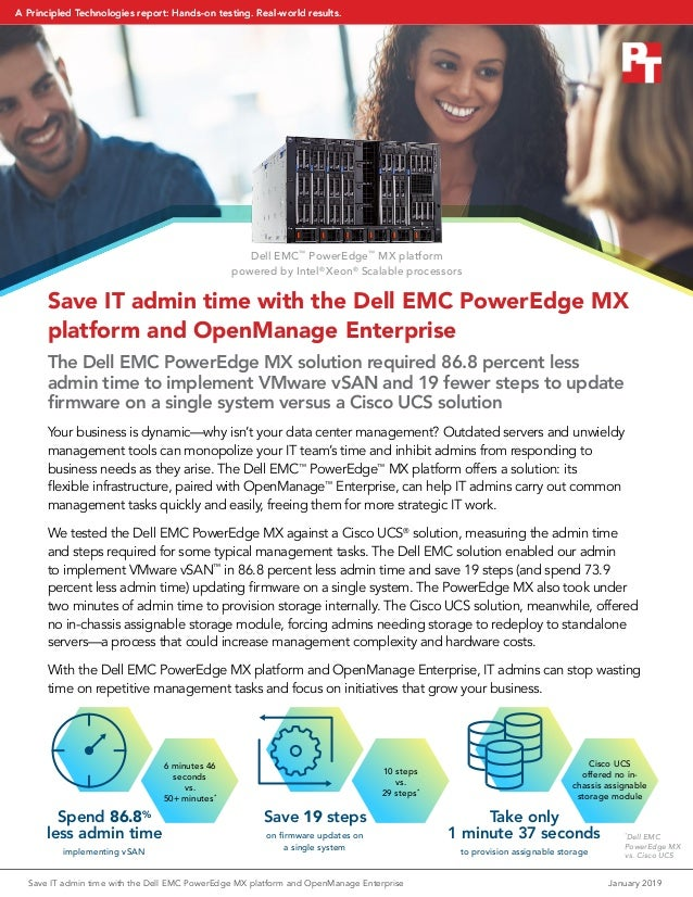Save IT admin time with the Dell EMC PowerEdge MX platform