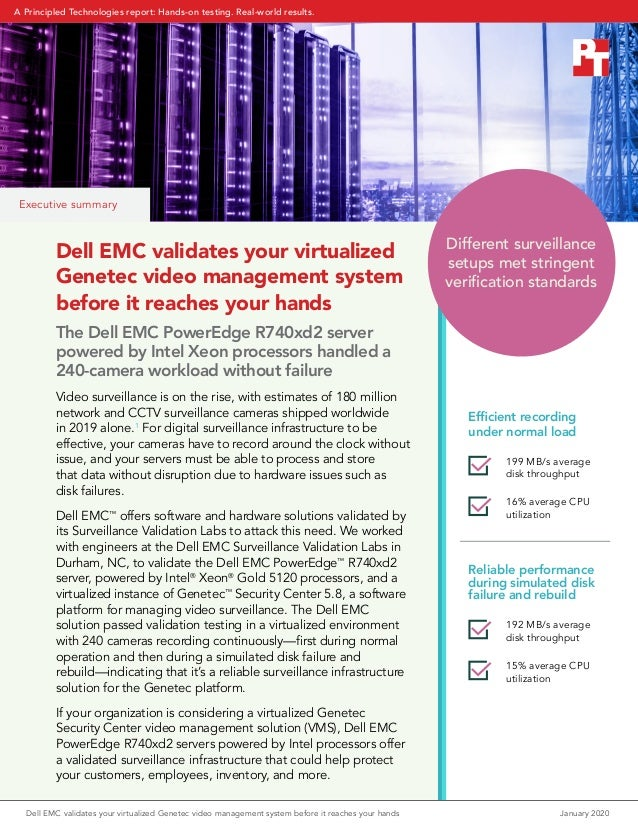Dell EMC validates your virtualized Genetec video management system before it reaches your hands The Dell EMC PowerEdge R7...