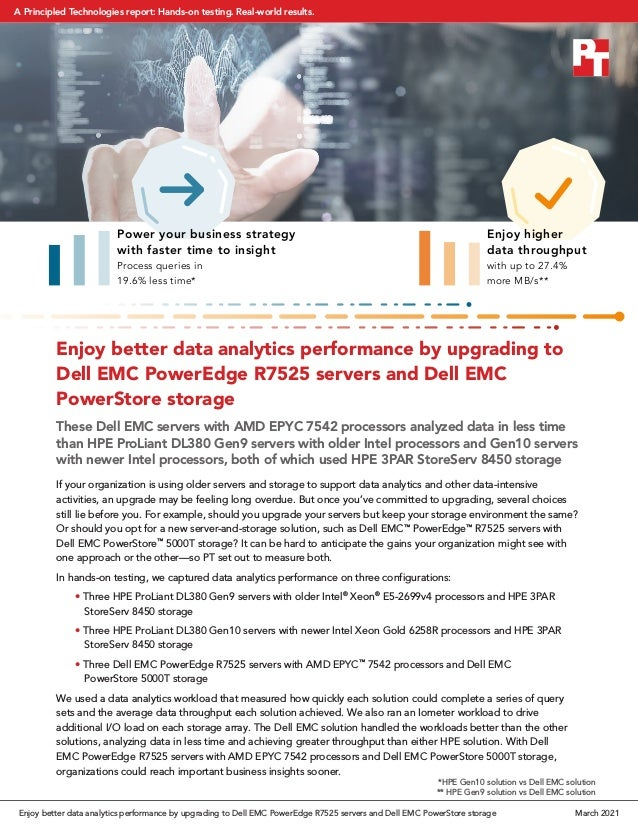 Enjoy better data analytics performance by upgrading to Dell EMC PowerEdge R7525 servers and Dell EMC PowerStore storage T...