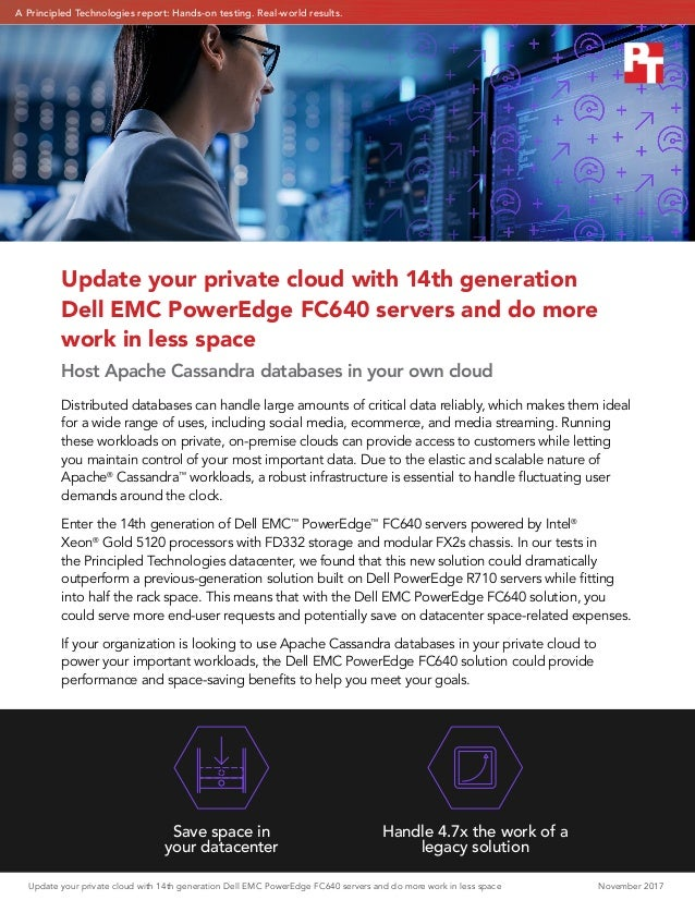 Update your private cloud with 14th generation Dell EMC PowerEdge FC640 servers and do more work in less space 	 November ...