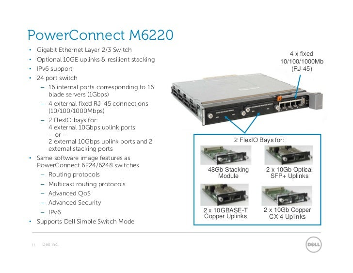 PowerConnect M6220• Gigabit Ethernet Layer 2/3 Switch                                                                     ...