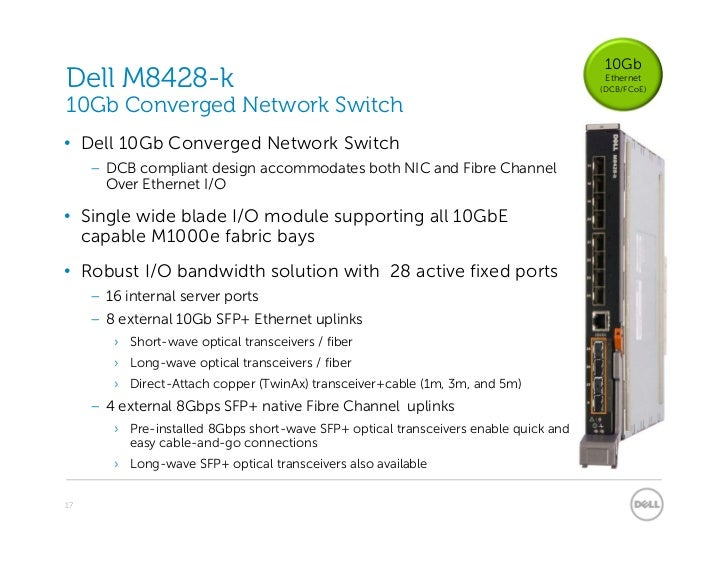 10GbDell M8428-k                                                                           Ethernet                       ...