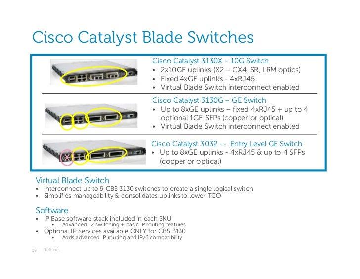 Cisco Catalyst Blade Switches                                                    Cisco Catalyst 3130X – 10G Switch        ...