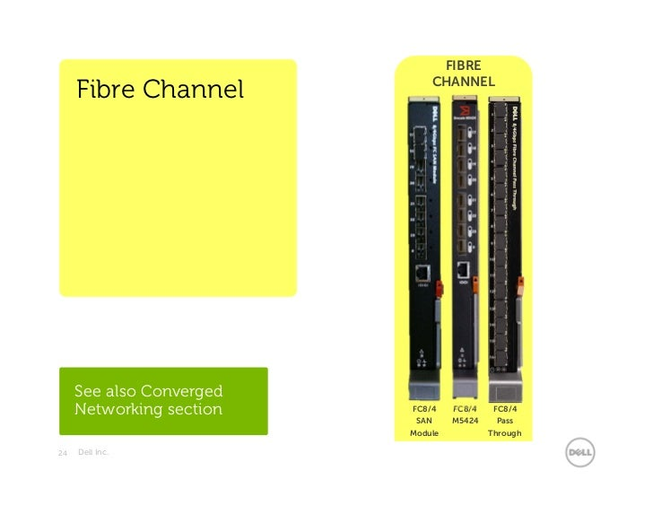 FIBRE     Fibre Channel            CHANNEL     See also Converged     Networking section   FC8/4    FC8/4    FC8/4        ...