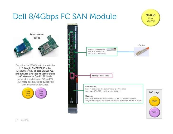 Dell 8/4Gbps FC SAN Module                                                                                   8/4Gb        ...